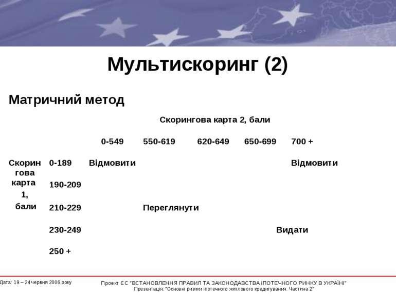 """Мультискоринг (2) Матричний метод * Проект ЄС """"ВСТАНОВЛЕННЯ ПРАВИЛ ТА ЗАКОНОД..."""