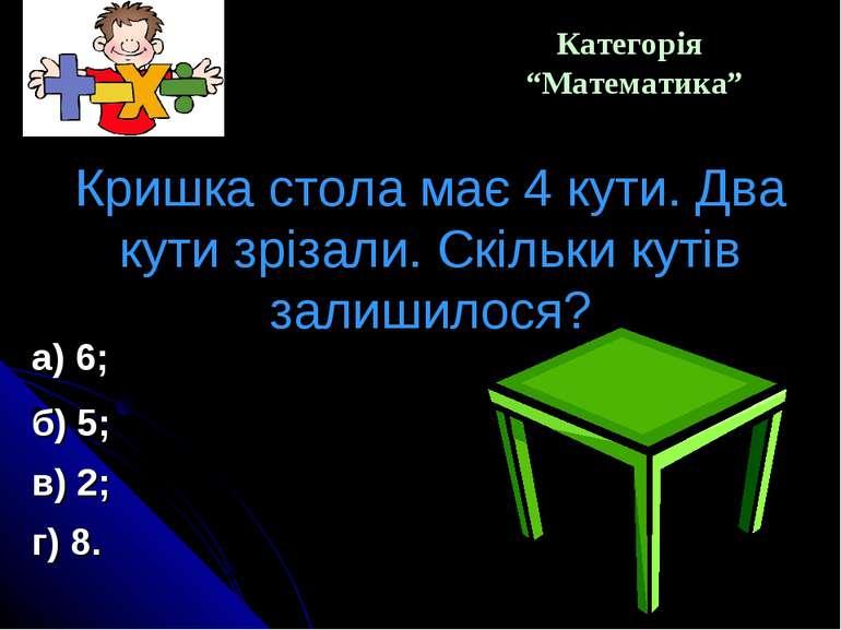 """Категорія """"Математика"""" а) 6; в) 2; б) 5; г) 8. Кришка стола має 4 кути. Два к..."""