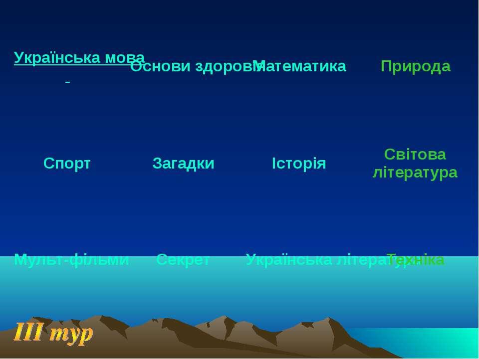 Українська мова Основи здоров'я Математика Природа Спорт Загадки Історія Світ...