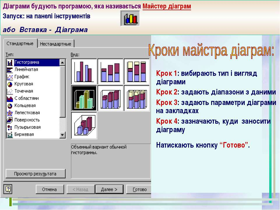 Крок 1: вибирають тип і вигляд діаграми Крок 2: задають діапазони з даними Кр...