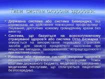 Типи систем охорони здоров'я: Державна система або система Бевериджа, яка спр...