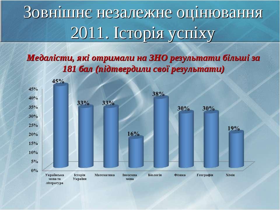 Зовнішнє незалежне оцінювання 2011. Історія успіху Медалісти, які отримали на...