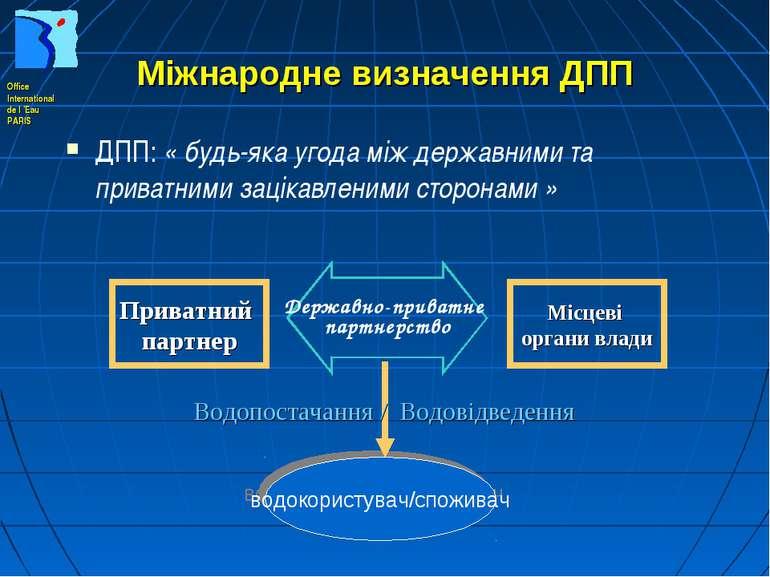 Міжнародне визначення ДПП ДПП: «будь-яка угода між державними та приватними ...
