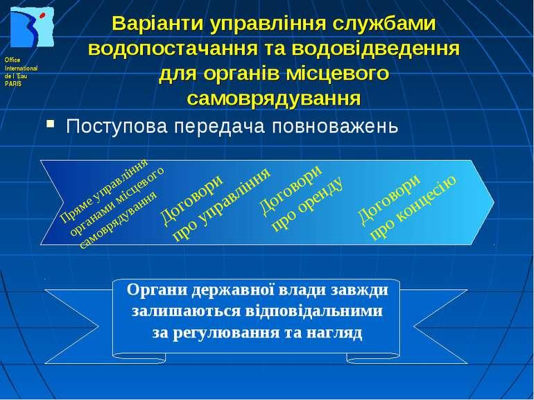 Варіанти управління службами водопостачання та водовідведення для органів міс...