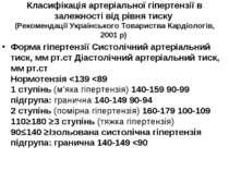 Класифікація артеріальної гіпертензії в залежності від рівня тиску (Рекоменда...