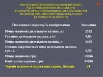 29 ОРІЄНТОВНИЙ РІЧНИЙ ЕКОНОМІЧНИЙ ЕФЕКТ ВІД ВПРОВАДЖЕННЯ СИСТЕМИ ДРЦ З ЕЛЕКТР...