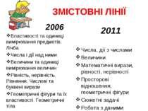 ЗМІСТОВНІ ЛІНІЇ 2011 Числа, дії з числами Величини Математичні вирази, рівнос...
