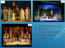 Драматичний театр Музично – драматичний театр Театр опери та балету 1 2 3