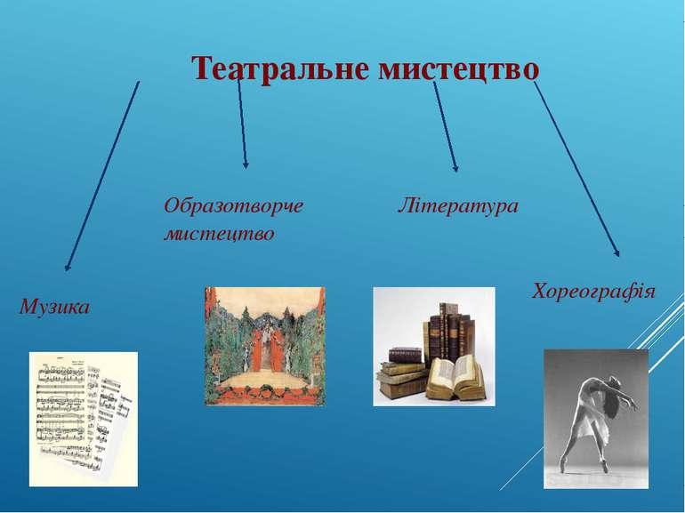 Театральне мистецтво Музика Образотворче мистецтво Література Хореографія