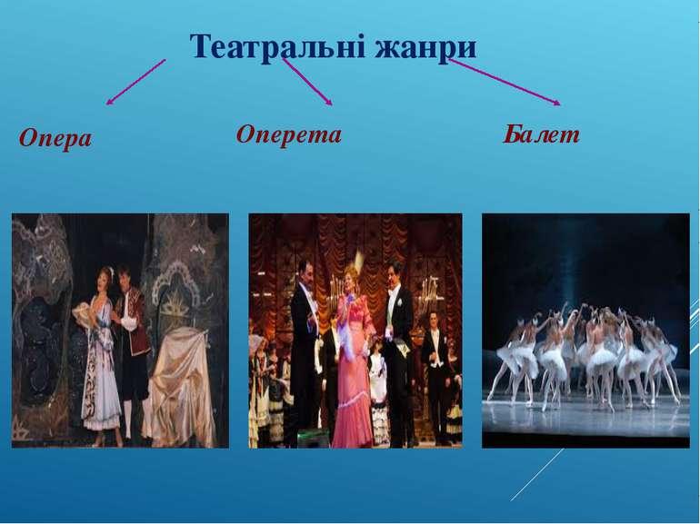 Театральні жанри Опера Оперета Балет