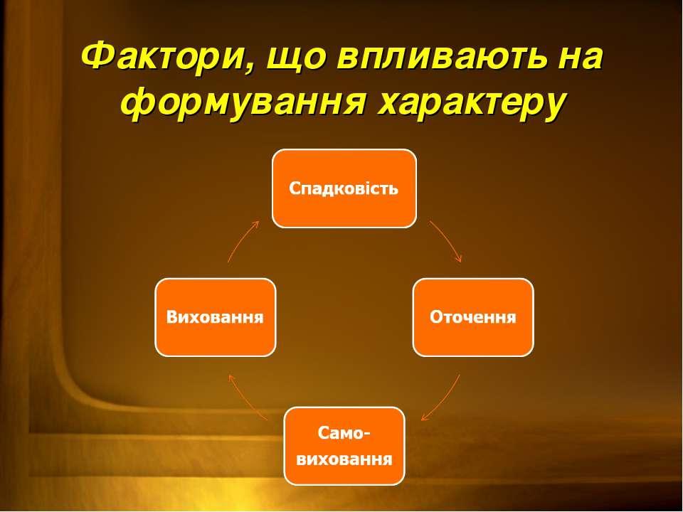 Фактори, що впливають на формування характеру