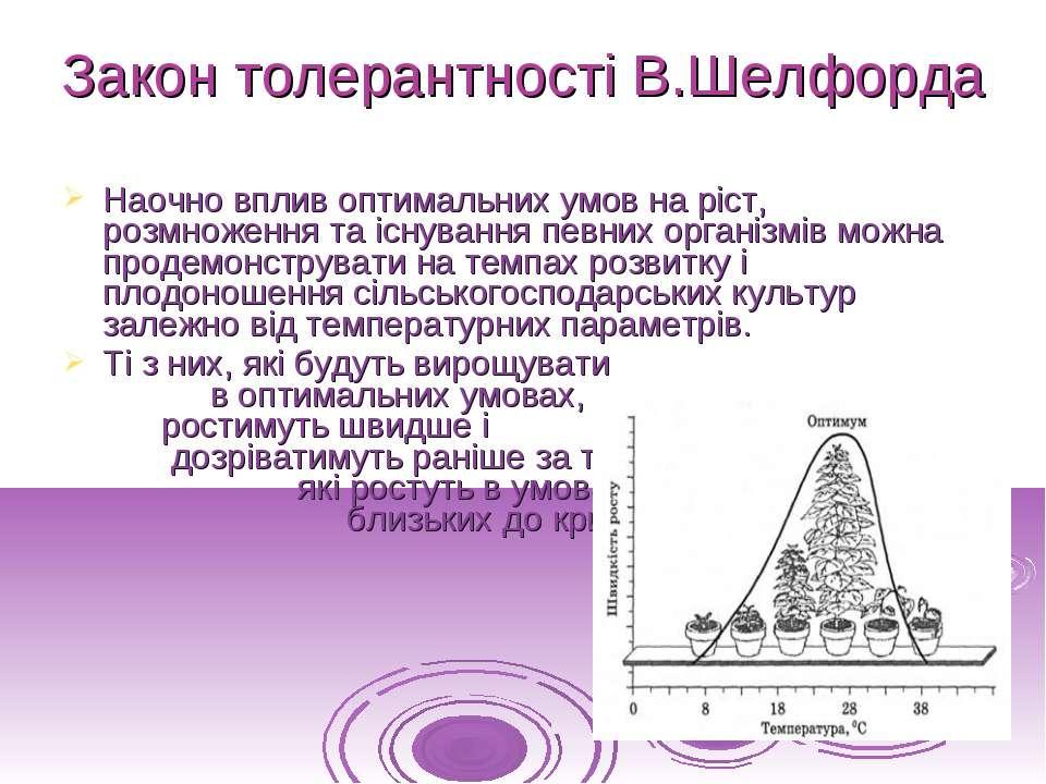 Наочно вплив оптимальних умов на ріст, розмноження та існування певних органі...