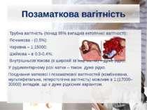 Трубна вагітність (понад 95% випадків ектопічної вагітності); Яєчникова - (0,...