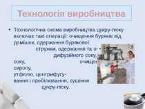 Технологічна схема виробництва цукру-піску включає такі операції: очищення бу...