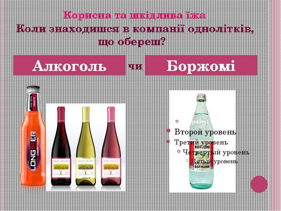 Алкоголь Боржомі Корисна та шкідлива їжа Коли знаходишся в компанії одноліткі...