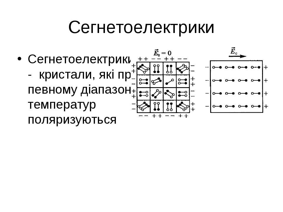Сегнетоелектрики Сегнетоелектрики - кристали, які при певному діапазоні темпе...