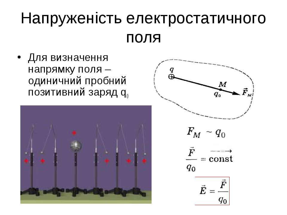 Напруженість електростатичного поля Для визначення напрямку поля – одиничний ...