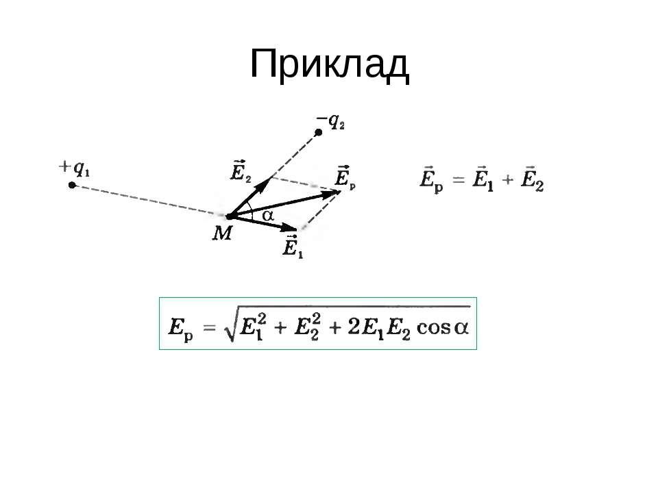Приклад
