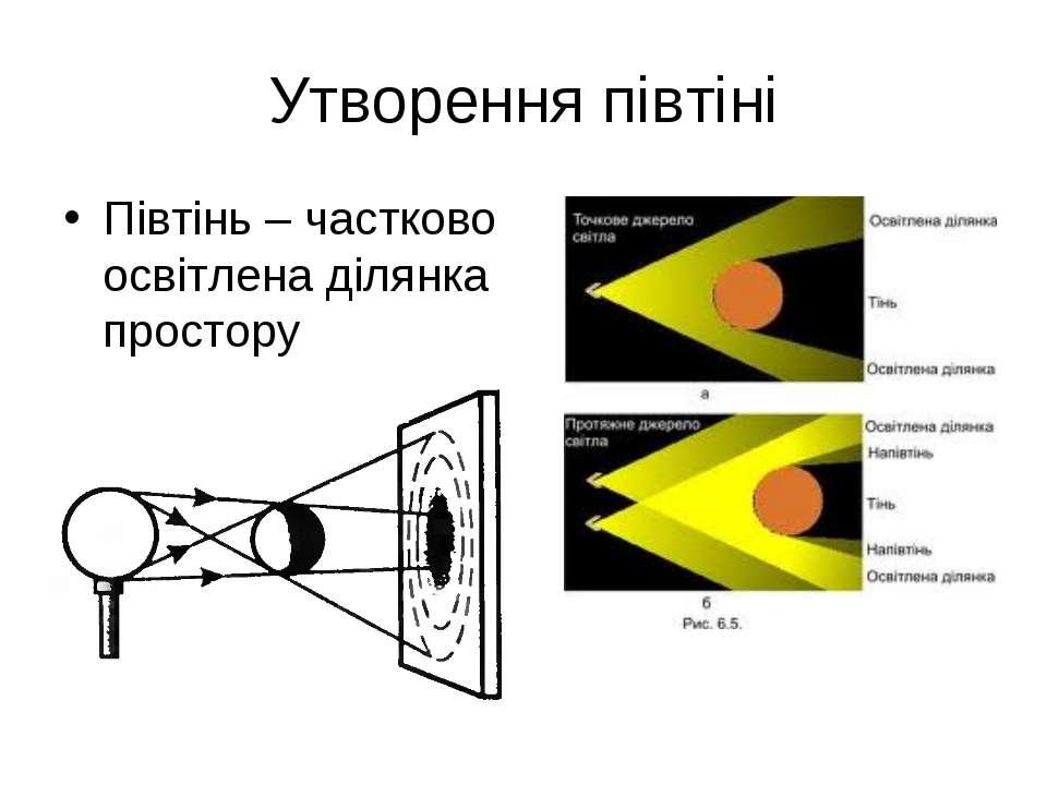 Утворення півтіні Півтінь – частково освітлена ділянка простору