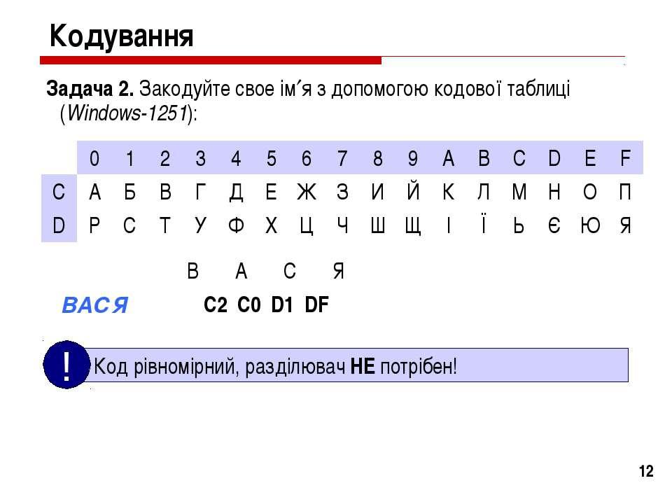 * Кодування Задача 2. Закодуйте свое ім я з допомогою кодової таблиці (Window...