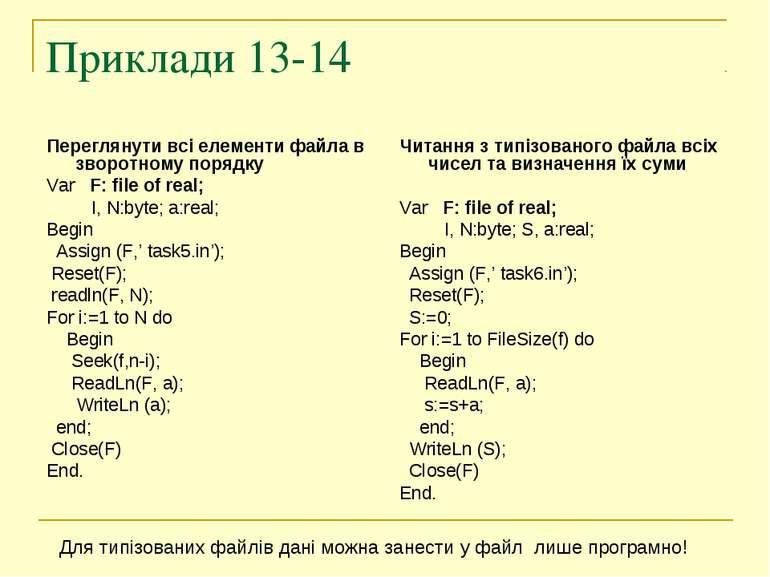 Приклади 13-14 Переглянути всі елементи файла в зворотному порядку Var  F: f...