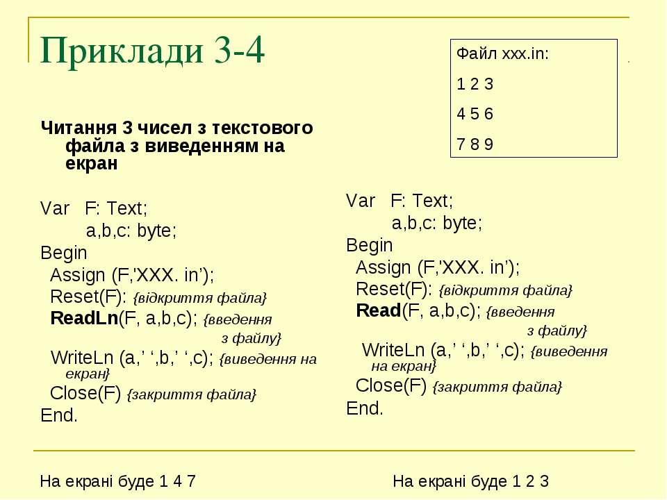 Приклади 3-4 Читання 3 чисел з текстового файла з виведенням на екран Var  F...