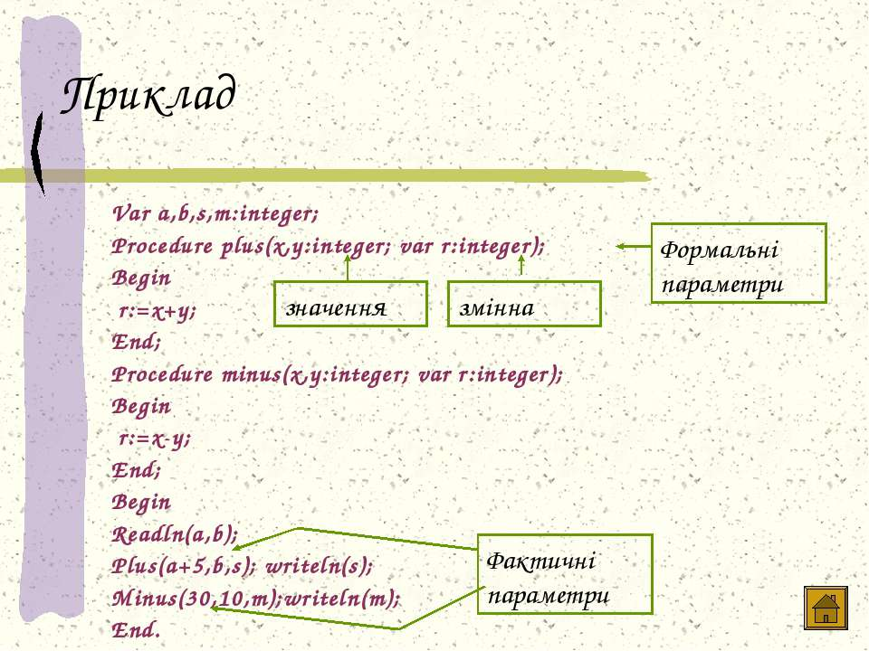 Приклад Var a,b,s,m:integer; Procedure plus(x,y:integer; var r:integer); Begi...