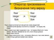 Оператор присвоювання. Визначення типу виразу Real Real Integer := Integer By...