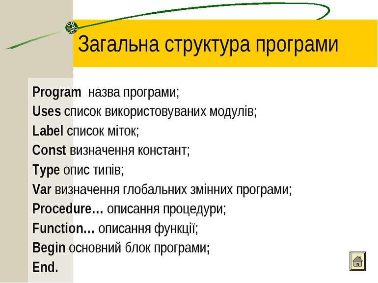 Загальна структура програми Program назва програми; Uses список використовува...