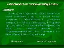 Узагальнення та систематизація знань Завдання Визначте, які з перелічених пон...