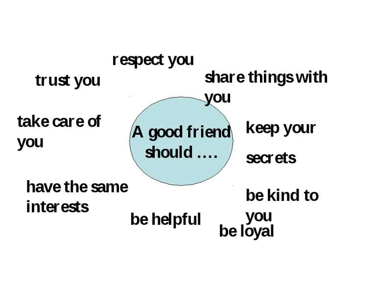 A good friend should …. be loyal respect you trust you keep your secrets be k...