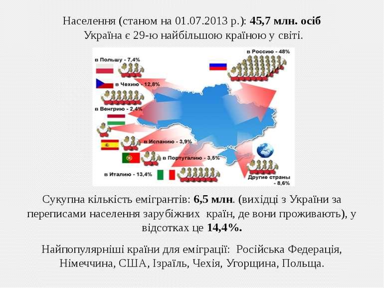 Населення (станом на 01.07.2013 р.): 45,7 млн. осіб Україна є 29-ю найбільшою...