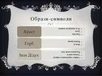 Образи-символи