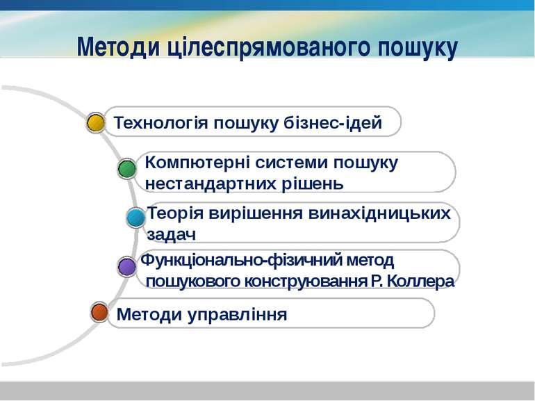 www.themegallery.com Company Logo Методи цілеспрямованого пошуку Методи управ...