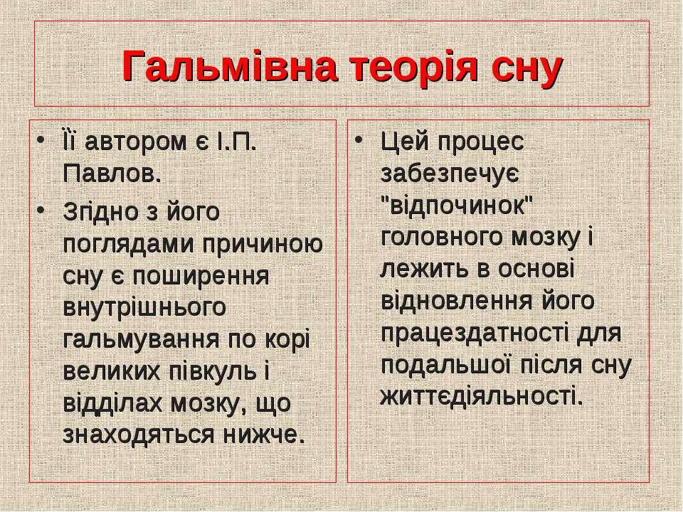 Гальмівна теорія сну Її автором є І.П. Павлов. Згідно з його поглядами причин...