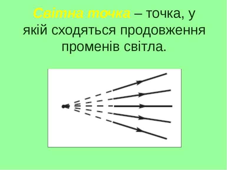 Світна точка – точка, у якій сходяться продовження променів світла.