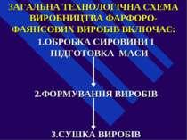 ЗАГАЛЬНА ТЕХНОЛОГІЧНА СХЕМА ВИРОБНИЦТВА ФАРФОРО-ФАЯНСОВИХ ВИРОБІВ ВКЛЮЧАЄ: 1....