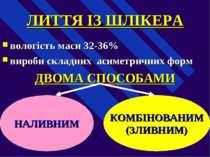 ЛИТТЯ ІЗ ШЛІКЕРА вологість маси 32-36% вироби складних асиметричних форм ДВОМ...