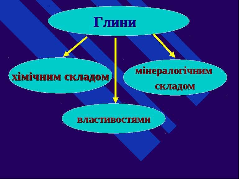 Глини хімічним складом мінералогічним складом властивостями