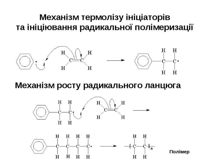 Механізм термолізу ініціаторів та ініціювання радикальної полімеризації Механ...