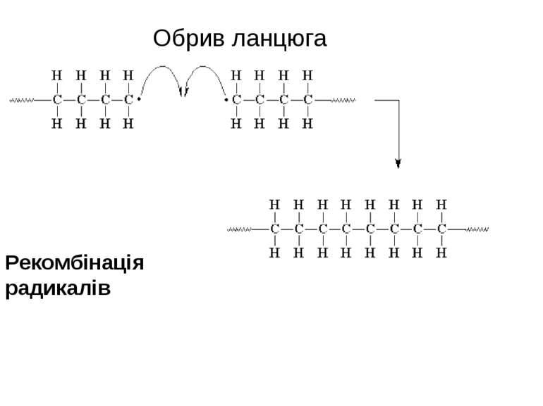 Рекомбінація радикалів Обрив ланцюга