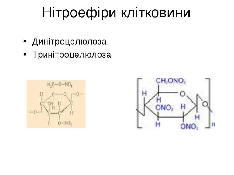 Нітроефіри клітковини Динітроцелюлоза Тринітроцелюлоза