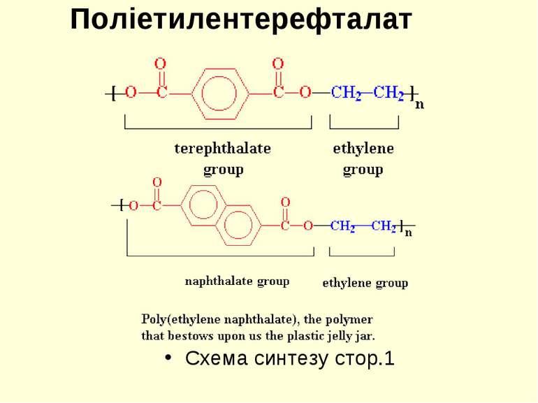 Поліетилентерефталат Схема синтезу стор.1
