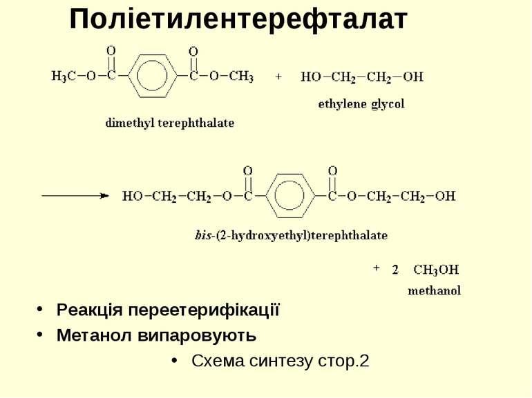 Поліетилентерефталат Реакція переетерифікації Метанол випаровують Схема синте...