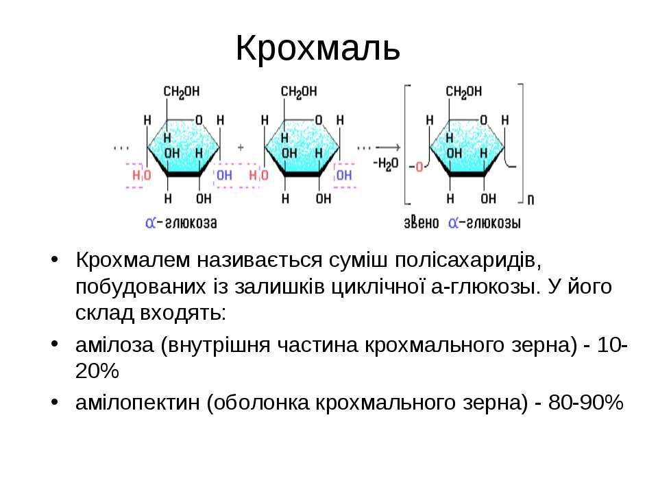 Крохмаль Крохмалем називається суміш полісахаридів, побудованих із залишків ц...