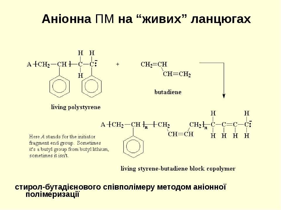 """Аніонна ПМ на """"живих"""" ланцюгах стирол-бутадієнового співполімеру методом аніо..."""