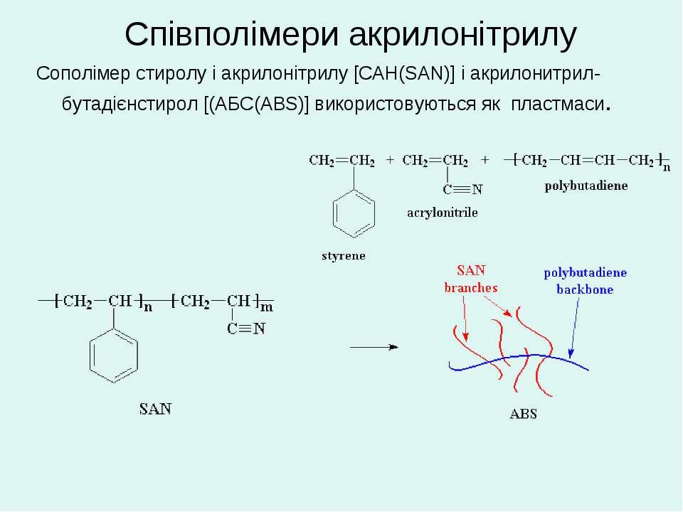 Співполімери акрилонітрилу Сополімер стиролу і акрилонітрилу [САН(SAN)] і акр...
