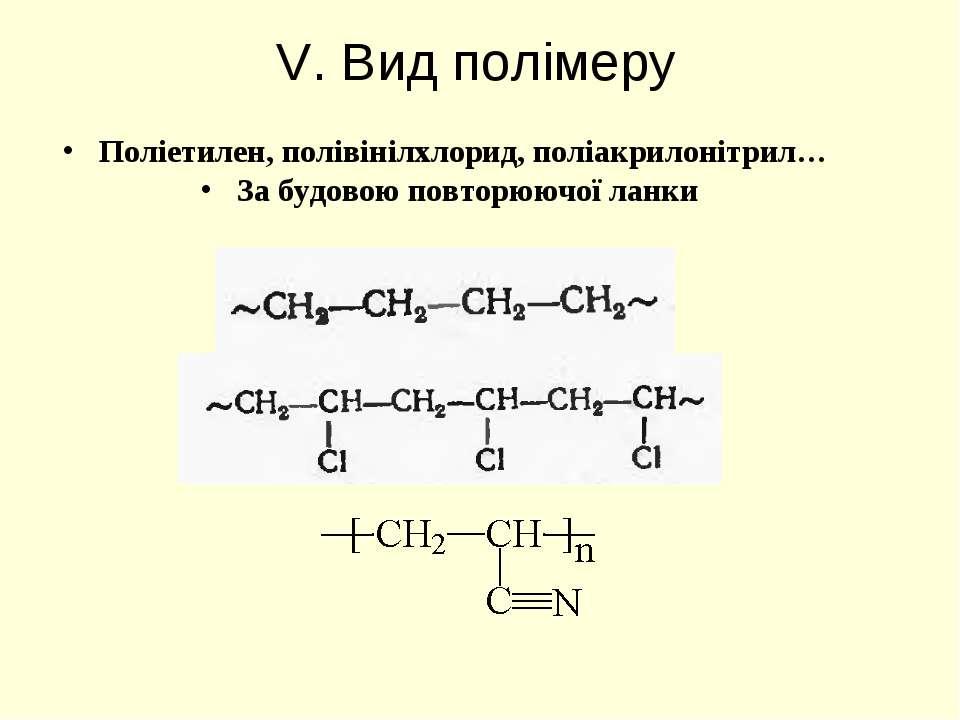 V. Вид полімеру Поліетилен, полівінілхлорид, поліакрилонітрил… За будовою пов...
