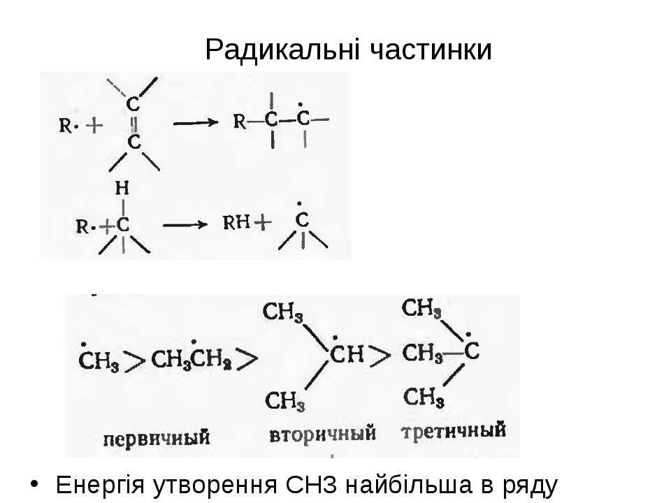 Радикальні частинки Енергія утворення СН3 найбільша в ряду