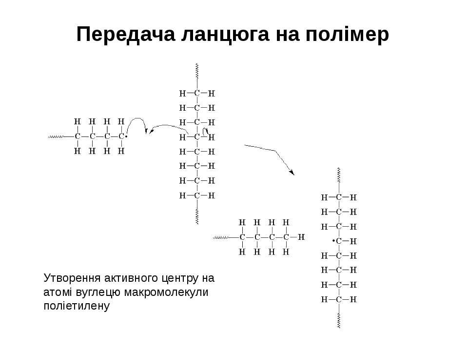 Передача ланцюга на полімер Утворення активного центру на атомі вуглецю макро...